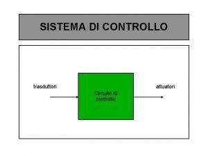 SISTEMA DI CONTROLLO trasduttori attuatori Circuito di controllo