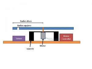 Radius disco Radius agujero Motor Controller Sensor Motor