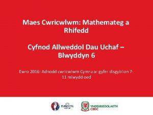 Maes Cwricwlwm Mathemateg a Rhifedd Cyfnod Allweddol Dau