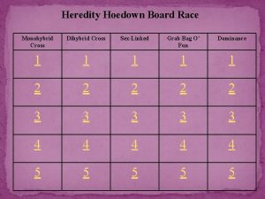 Heredity Hoedown Board Race Monohybrid Cross Dihybrid Cross
