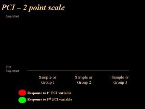 PCI 2 point scale Important Not Important Sample