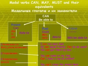 Modal verbs CAN MAY MUST and their equivalents