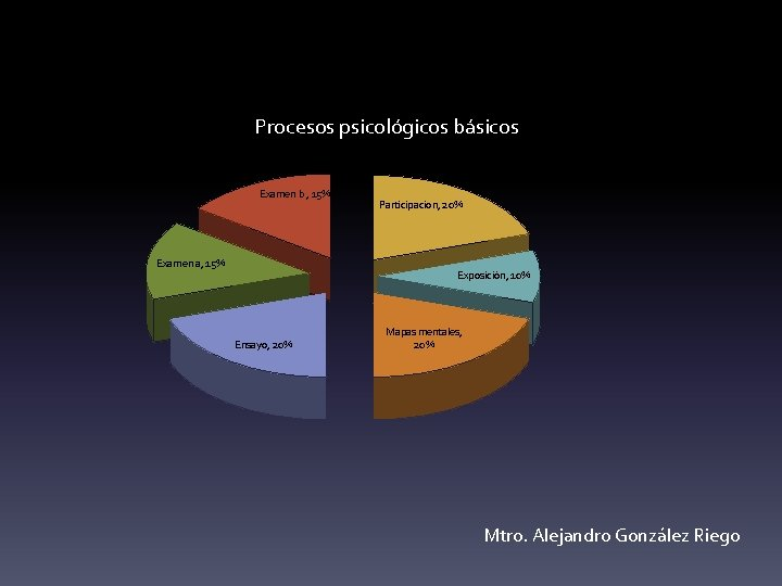 Procesos psicolgicos bsicos Examen b 15 Examen a