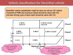 Vehicle classification for Electrified vehicle classification might be