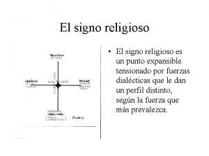 El signo religioso El signo religioso es un