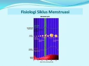 Fisiologi Siklus Menstruasi Fisiologi Siklus Menstruasi Parakrin autokrin