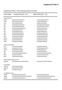 Supplemental Table S 1 Supplemental Table 1 Primer