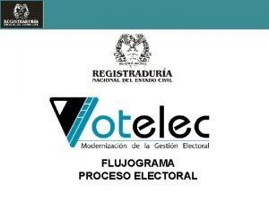 FLUJOGRAMA PROCESO ELECTORAL ETAPAS DEL PROCESO ELECTORAL PRE