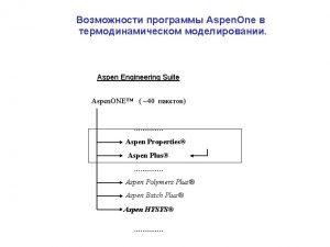 Aspen One Aspen Engineering Suite Aspen ONE 40