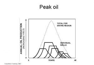 Peak oil Transition Training 2007 Peak oil What