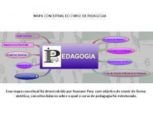 MAPA CONCEITUAL DO CURSO DE PEDAGOGIA Esse mapa