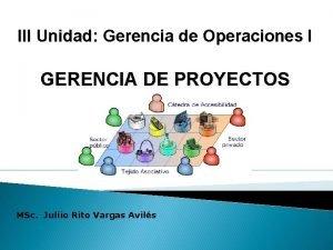 III Unidad Gerencia de Operaciones I GERENCIA DE