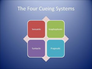 The Four Cueing Systems Semantic Graphophonic Syntactic Pragmatic