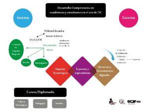 Asesor Externo Diagnstico Cursos disponibles en Plataformas 64