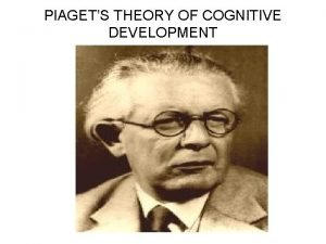 PIAGETS THEORY OF COGNITIVE DEVELOPMENT OUTLINE Piagets Theory