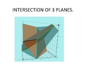 INTERSECTION OF 3 PLANES Consider the 3 planes