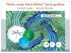 Neka moja istra blista 2012 godina Izvori vode