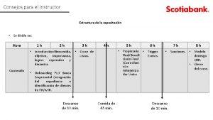 Consejos para el Instructor Estructura de la capacitacin
