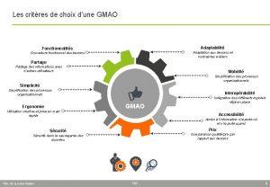 Les critres de choix dune GMAO Adaptabilit Fonctionnalits