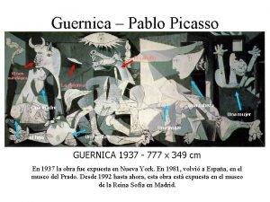 Guernica Pablo Picasso El caballo El toro mitolgico
