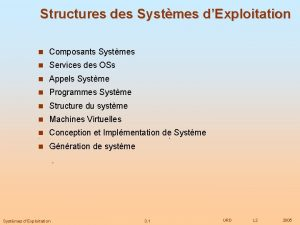 Structures des Systmes dExploitation n Composants Systmes n