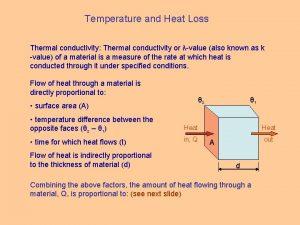 Temperature and Heat Loss Thermal conductivity Thermal conductivity