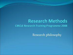 Research Methods CIRCLE Research Training Programme 2008 Research
