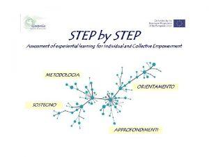 Ricercaazione STEP by STEP Perch cosa come valutare