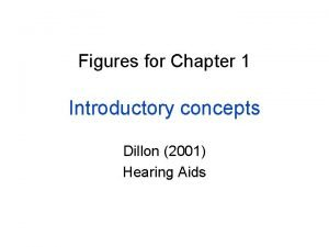 Figures for Chapter 1 Introductory concepts Dillon 2001