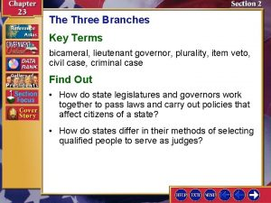 The Three Branches Key Terms bicameral lieutenant governor