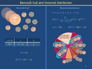 Bernoulli trial and binomial distribution Bernoulli trial Binomial