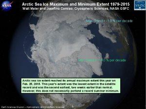 Arctic Sea Ice Maximum and Minimum Extent 1979