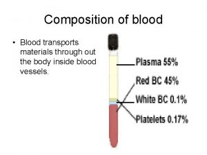 Composition of blood Blood transports materials through out