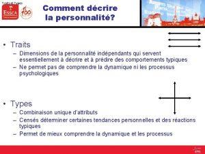 Traits et Types Comment dcrire la personnalit Traits