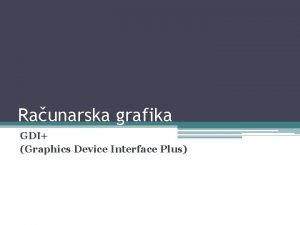 Raunarska grafika GDI Graphics Device Interface Plus Bitmaps