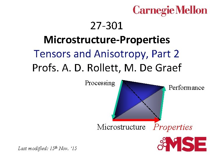 27 301 MicrostructureProperties Tensors and Anisotropy Part 2