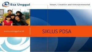 SIKLUS PDSA Plan Act Do Check PDCA Plan