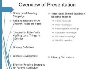 Overview of Presentation Grade Level Reading Campaign Reading
