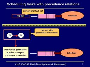 Scheduling tasks with precedence relations Conventional task set