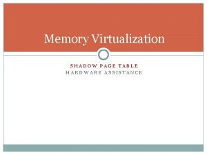 Memory Virtualization SHADOW PAGE TABLE HARDWARE ASSISTANCE Memory