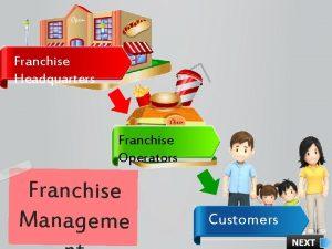 Franchise Headquarters Franchise Operators Franchise Manageme Customers Course