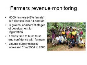 Farmers revenue monitoring 6000 farmers 48 female in