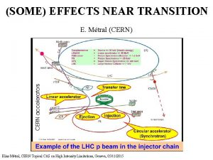 SOME EFFECTS NEAR TRANSITION E Mtral CERN Elias