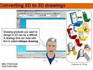 Converting 2 D to 3 D drawings Drawing