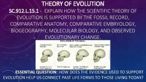THEORY OF EVOLUTION SC 912 L 15 1