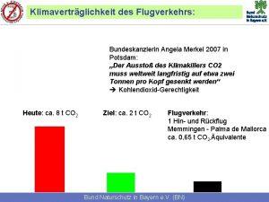 Klimavertrglichkeit des Flugverkehrs Bundeskanzlerin Angela Merkel 2007 in