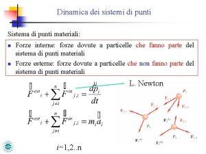 Dinamica dei sistemi di punti Sistema di punti