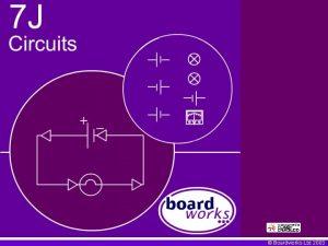 Boardworks Ltd 2003 Teachers Notes A slide contains