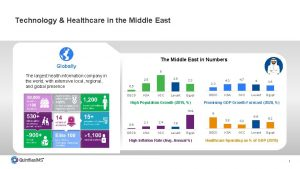 Technology Healthcare in the Middle East The Middle