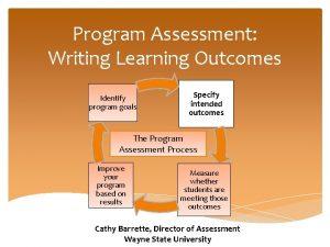 Program Assessment Writing Learning Outcomes Identify program goals